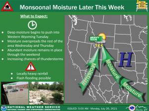 NW Wyoming Monsoonal Moisture