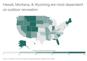 Outdoorsy Most Dependent States